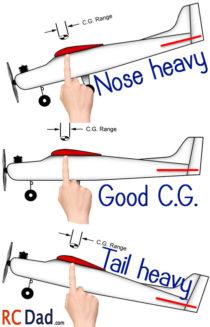 rc airplane cg