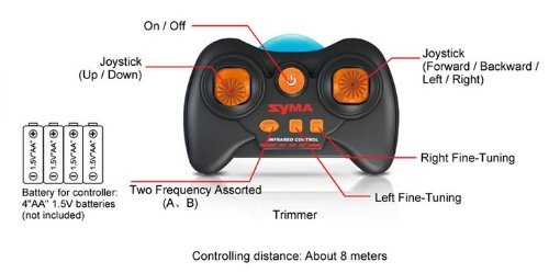 syma s6 controller